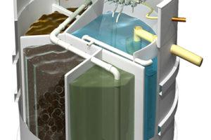 Biologická čistírna odpadních vod na klíč